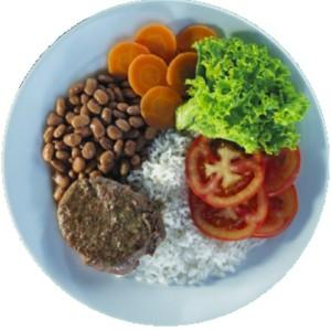 Comida saudável Prato